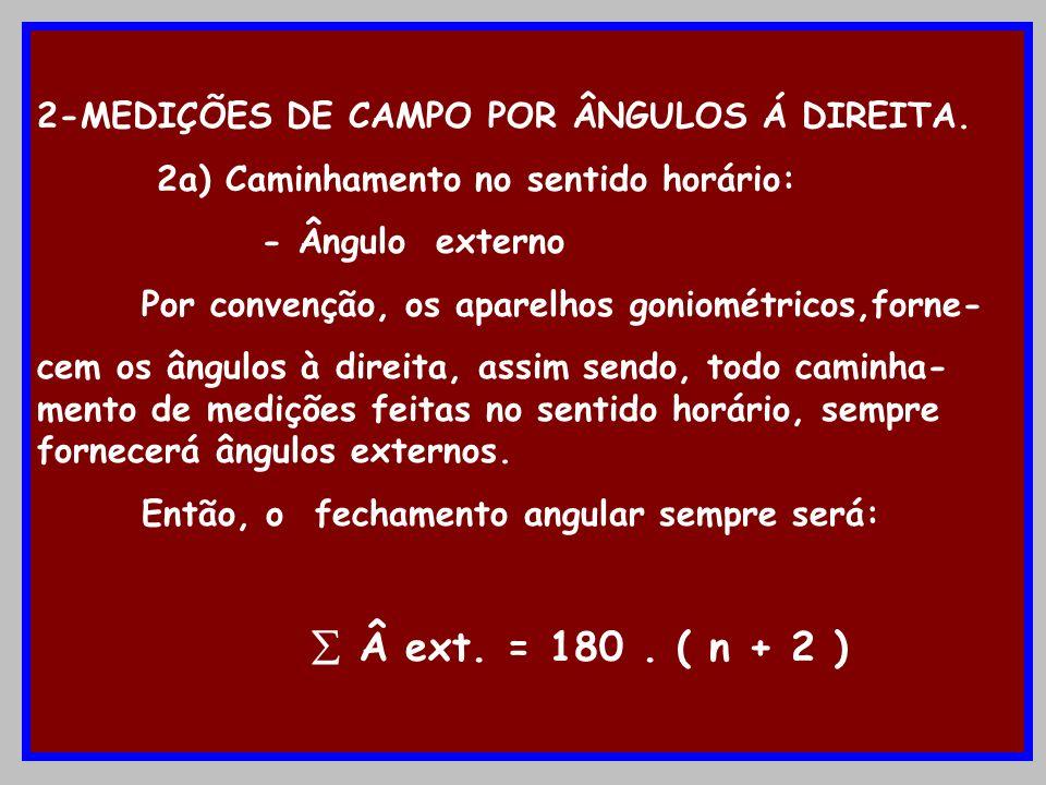 NM E1 E5E4 E2 E3 Ré E2 - E1 = 000° Vante E2 – E3 = G ° Ré E4 – E3 = 000° Vante E4 – E5= G° Ré E3 – E2 = 000° Vante E2 – E3 = G ° Ré E5 – E4 = 000° Vante E5 – E1 = G° Azimute Ré E1 – E5 Azimute Vante E1 – E2 Âe.