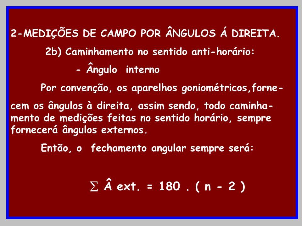 NM E1 E2E3 E5 E4 Vante E5 - E1 = G° Ré E5 – E4 = 000° Vante E3 – E4 = 000° Ré E3 – E2= 000° Vante E4 – E5 = 000° Ré E4 – E3 = G ° Vante E2 – E3 = G° Ré E2 – E1 = 000° Azimute Ré E1 – E5 Azimute Vante E1 – E2 Âi.