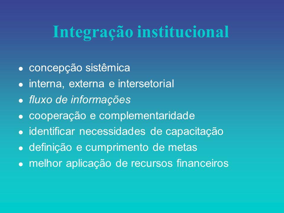 Integração institucional l concepção sistêmica l interna, externa e intersetorial l fluxo de informações l cooperação e complementaridade l identifica