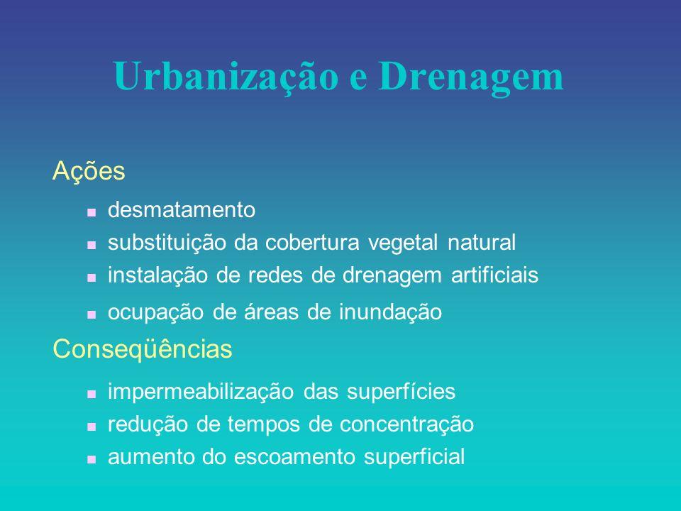 Urbanização e Drenagem Ações n desmatamento n substituição da cobertura vegetal natural n instalação de redes de drenagem artificiais n ocupação de ár