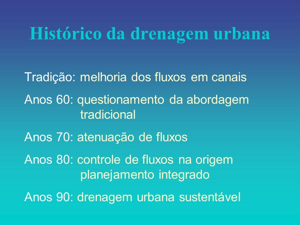 Histórico da drenagem urbana Tradição: melhoria dos fluxos em canais Anos 60: questionamento da abordagem tradicional Anos 70: atenuação de fluxos Ano