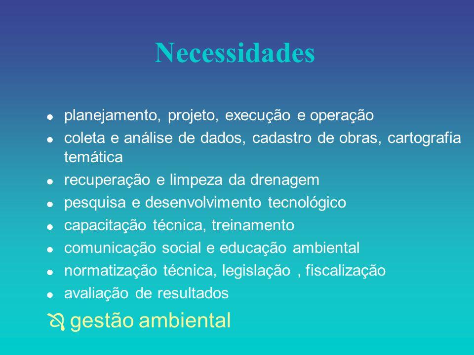 Princípios Básicos l Integração do sub-sistema no ambiente urbano.