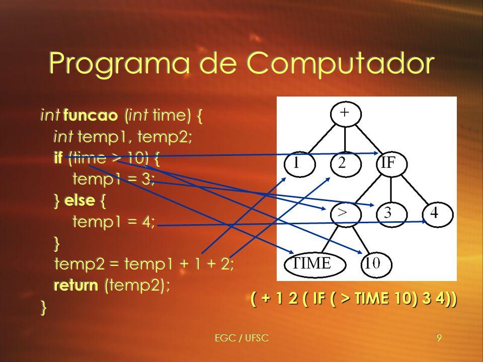 EGC / UFSC9 Programa de Computador int funcao (int time) { int temp1, temp2; if (time > 10) { temp1 = 3; } else { temp1 = 4; } temp2 = temp1 + 1 + 2; return (temp2); } int funcao (int time) { int temp1, temp2; if (time > 10) { temp1 = 3; } else { temp1 = 4; } temp2 = temp1 + 1 + 2; return (temp2); } ( + 1 2 ( IF ( > TIME 10) 3 4))