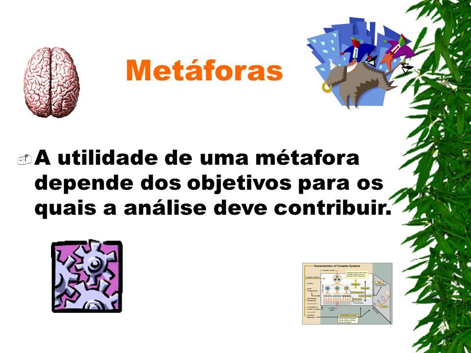Metáforas A utilidade de uma métafora depende dos objetivos para os quais a análise deve contribuir.