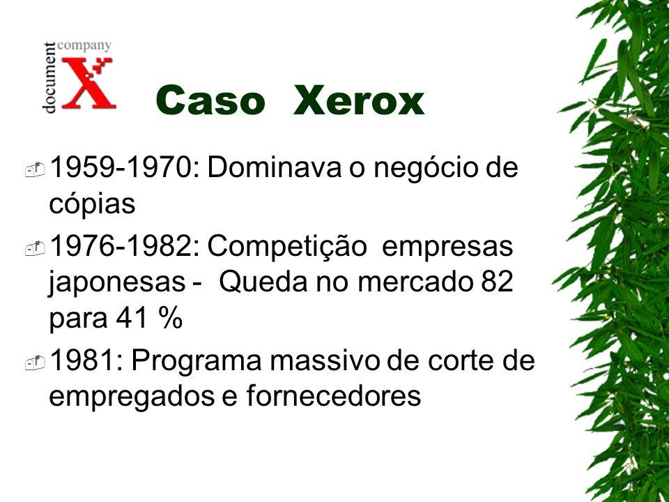 Caso Xerox 1959-1970: Dominava o negócio de cópias 1976-1982: Competição empresas japonesas - Queda no mercado 82 para 41 % 1981: Programa massivo de