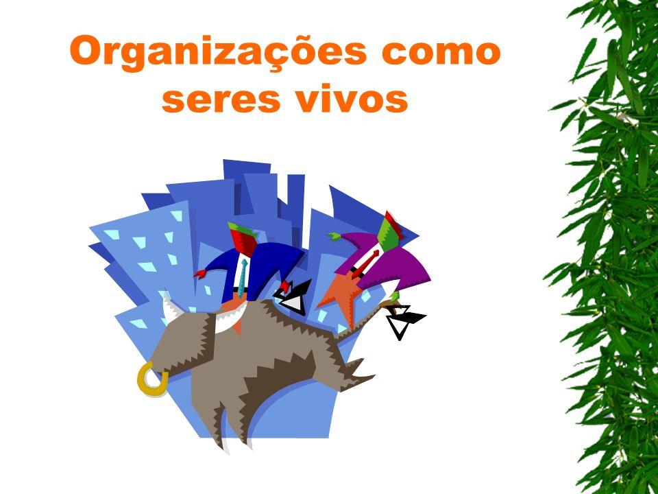 Organizações como seres vivos