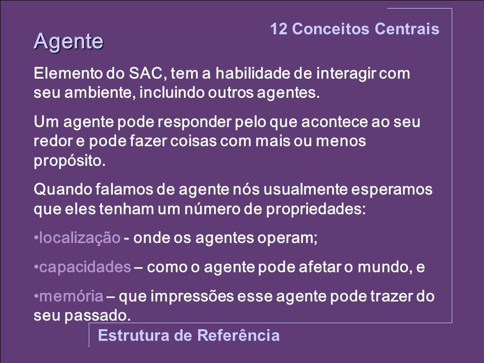 Agente Elemento do SAC, tem a habilidade de interagir com seu ambiente, incluindo outros agentes. Um agente pode responder pelo que acontece ao seu re