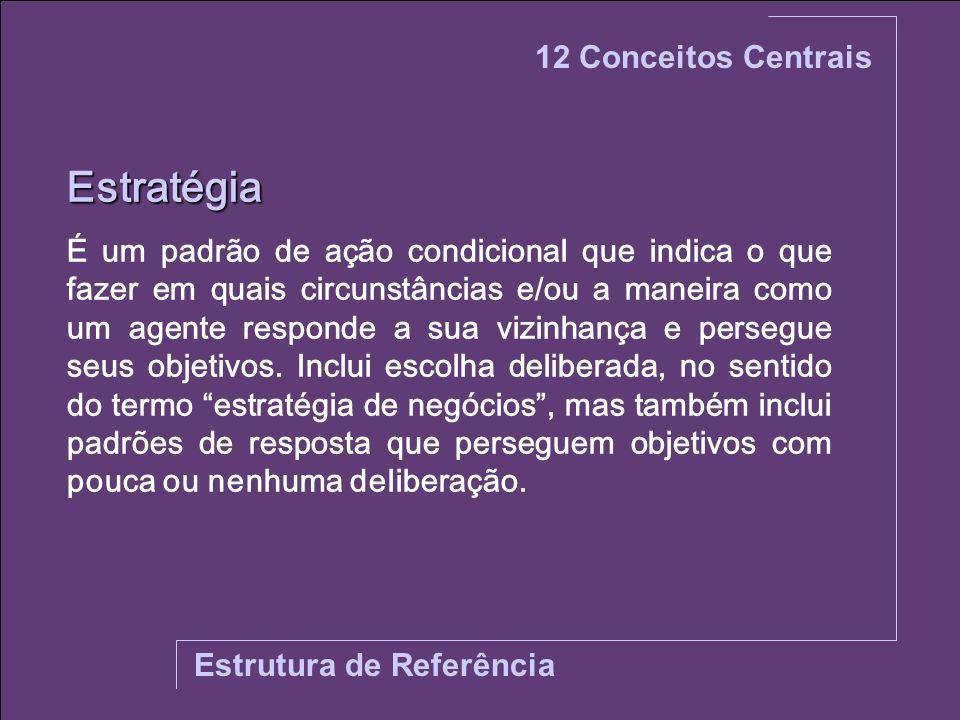 Estrutura de Referência Estratégia É um padrão de ação condicional que indica o que fazer em quais circunstâncias e/ou a maneira como um agente respon