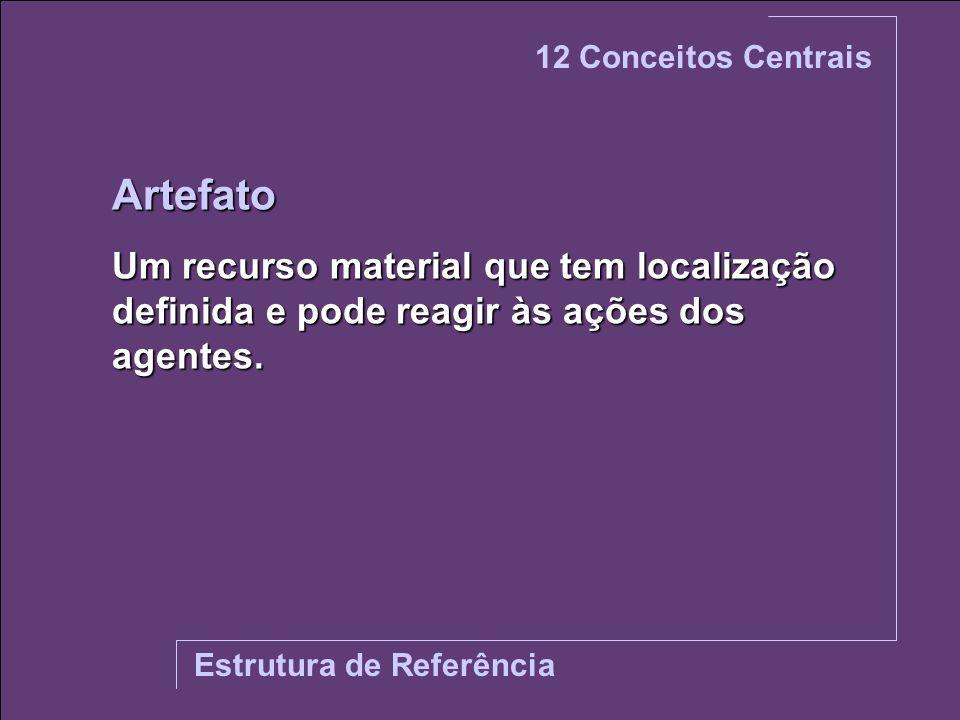 Estrutura de Referência Artefato Um recurso material que tem localização definida e pode reagir às ações dos agentes. 12 Conceitos Centrais