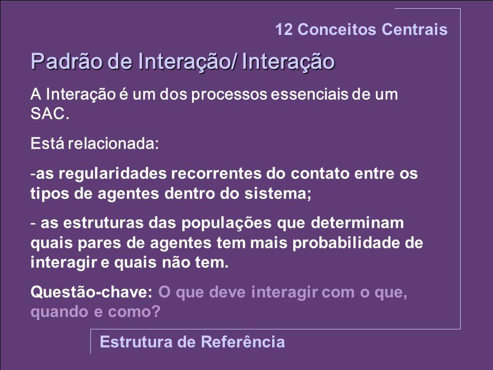 Estrutura de Referência Padrão de Interação/ Interação A Interação é um dos processos essenciais de um SAC. Está relacionada: -as regularidades recorr