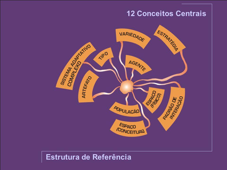 Estrutura de Referência 12 Conceitos Centrais