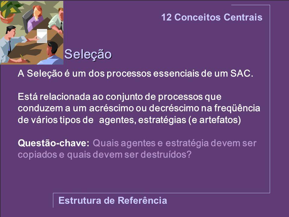 Estrutura de Referência Seleção Seleção A Seleção é um dos processos essenciais de um SAC. Está relacionada ao conjunto de processos que conduzem a um