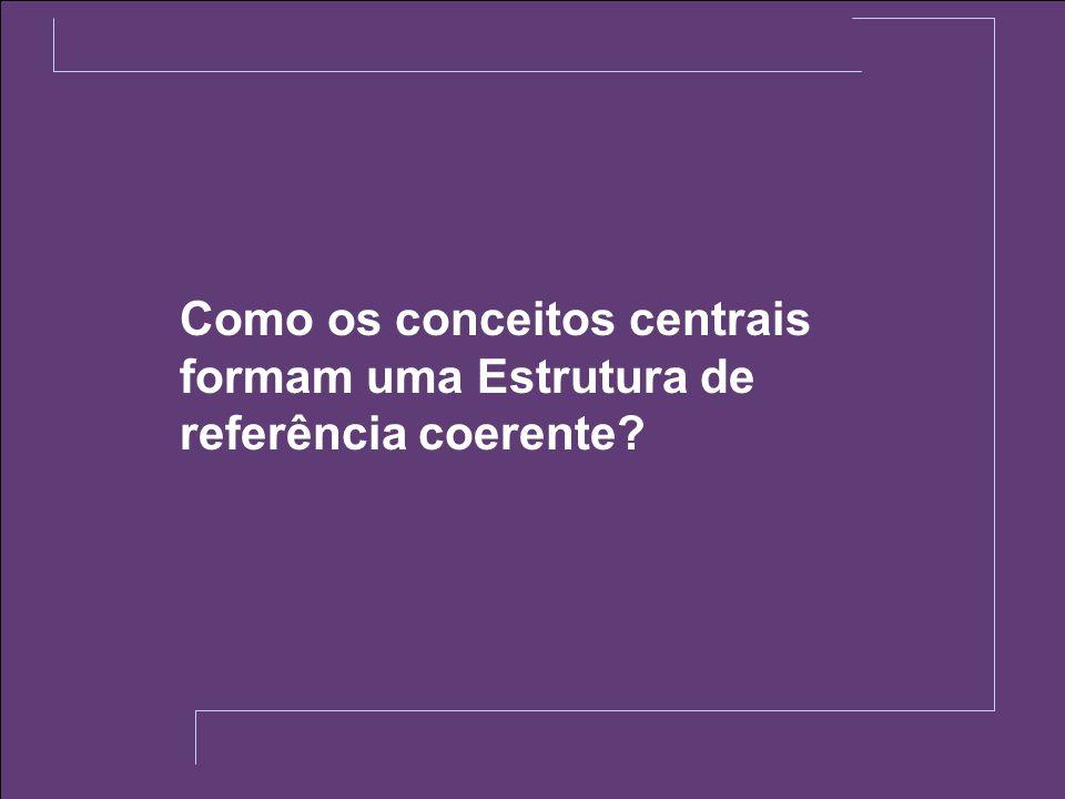 Como os conceitos centrais formam uma Estrutura de referência coerente?