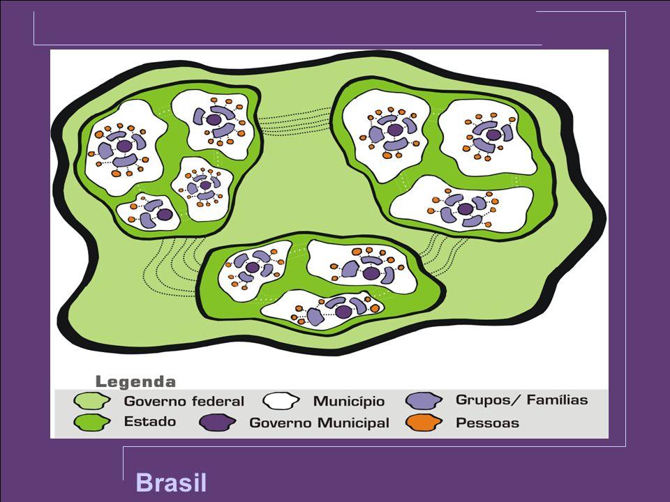 Brasil SOJA