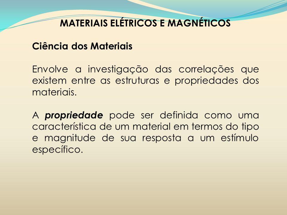 MATERIAIS ELÉTRICOS E MAGNÉTICOS Ciência dos Materiais Envolve a investigação das correlações que existem entre as estruturas e propriedades dos mater