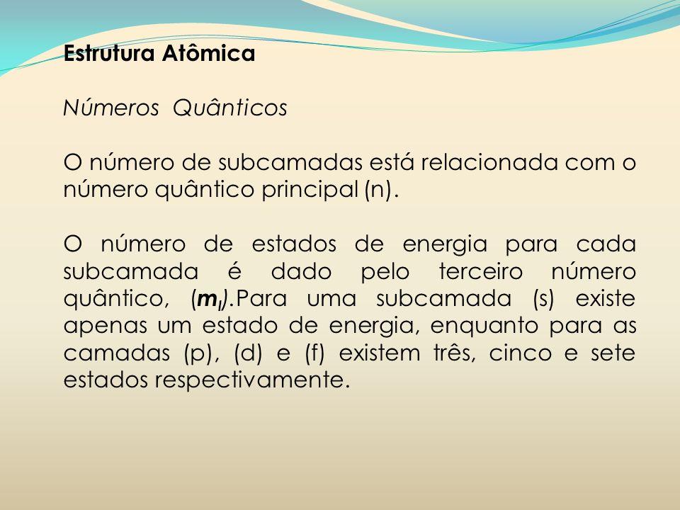Estrutura Atômica Números Quânticos O número de subcamadas está relacionada com o número quântico principal (n). O número de estados de energia para c