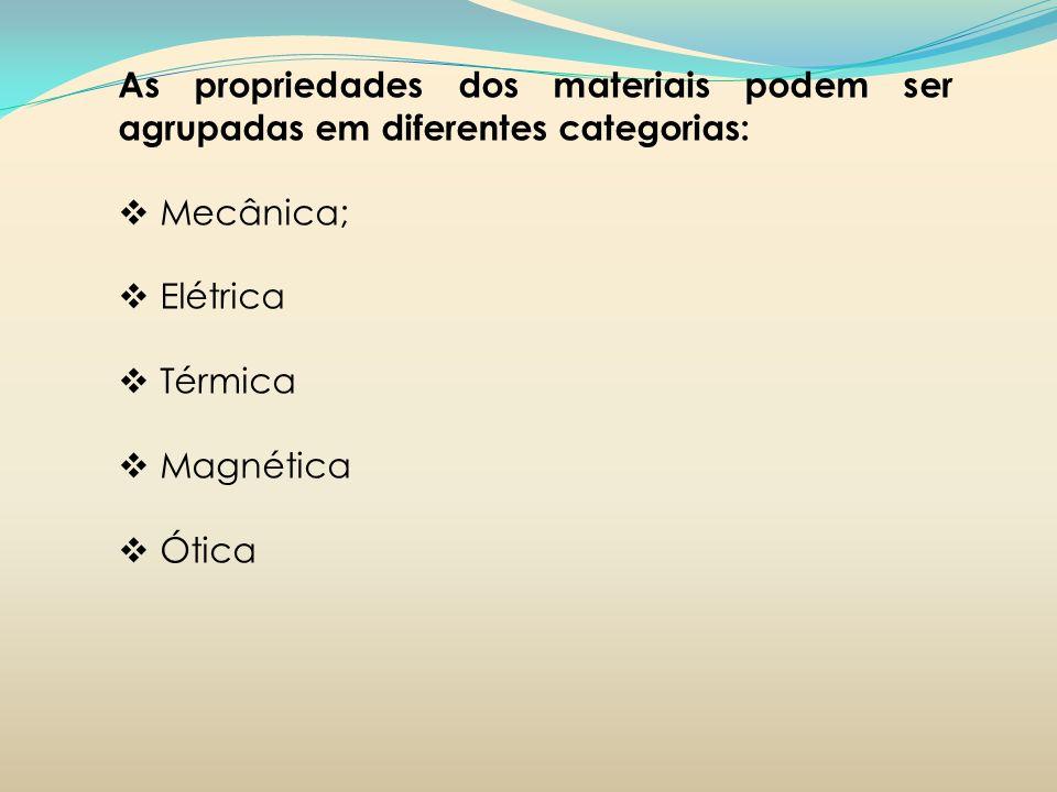 As propriedades dos materiais podem ser agrupadas em diferentes categorias: Mecânica; Elétrica Térmica Magnética Ótica