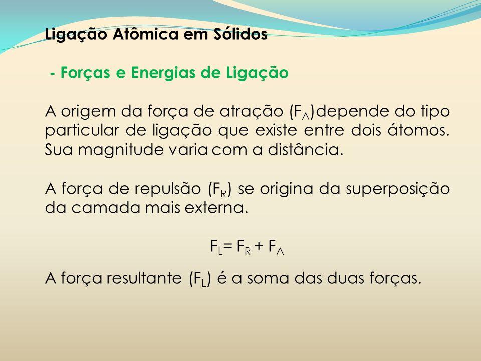 Ligação Atômica em Sólidos - Forças e Energias de Ligação A origem da força de atração (F A )depende do tipo particular de ligação que existe entre do