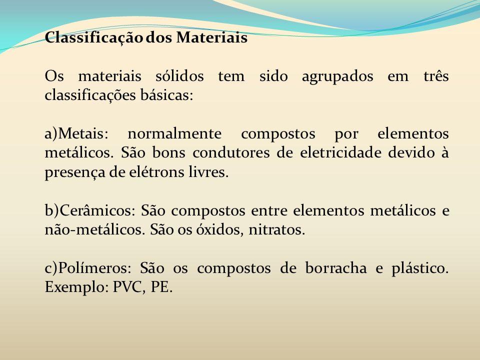 Classificação dos Materiais Os materiais sólidos tem sido agrupados em três classificações básicas: a)Metais: normalmente compostos por elementos metá