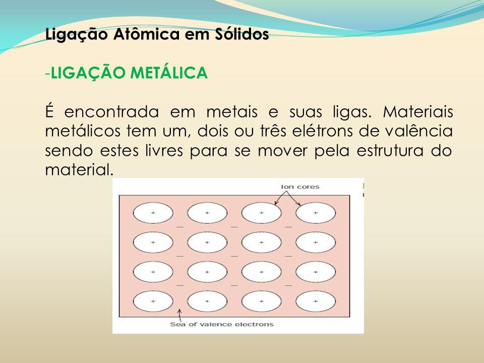 Ligação Atômica em Sólidos - LIGAÇÃO METÁLICA É encontrada em metais e suas ligas. Materiais metálicos tem um, dois ou três elétrons de valência sendo