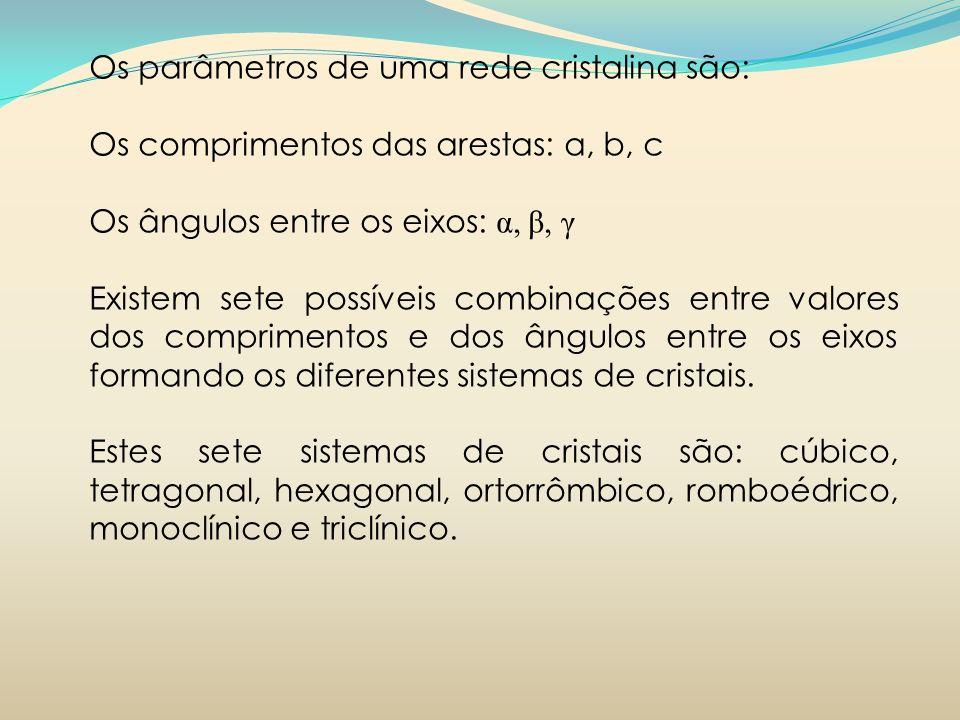 Os parâmetros de uma rede cristalina são: Os comprimentos das arestas: a, b, c Os ângulos entre os eixos: α, β, γ Existem sete possíveis combinações e