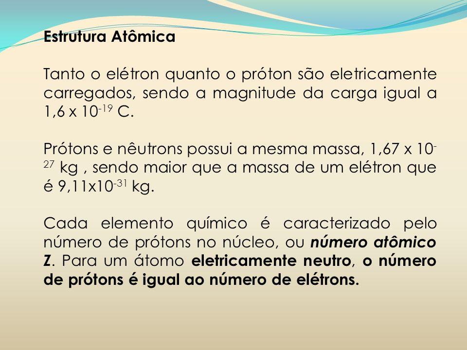 Estrutura Atômica Tanto o elétron quanto o próton são eletricamente carregados, sendo a magnitude da carga igual a 1,6 x 10 -19 C. Prótons e nêutrons