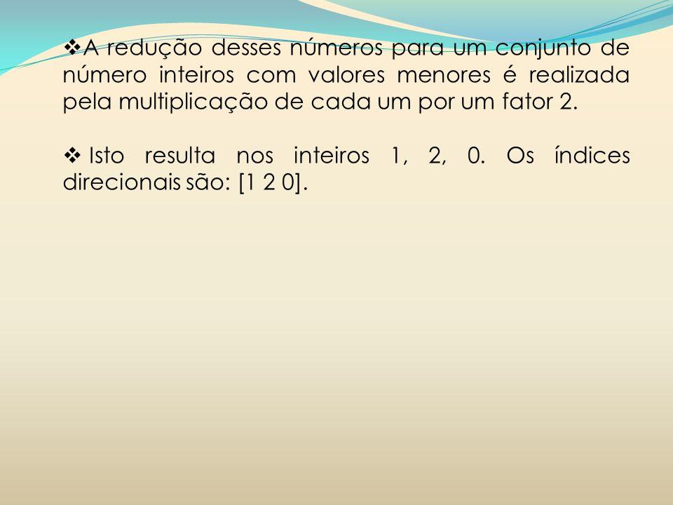 A redução desses números para um conjunto de número inteiros com valores menores é realizada pela multiplicação de cada um por um fator 2. Isto result