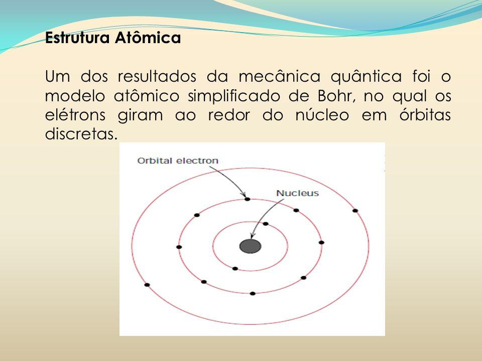 Estrutura Atômica Um dos resultados da mecânica quântica foi o modelo atômico simplificado de Bohr, no qual os elétrons giram ao redor do núcleo em ór