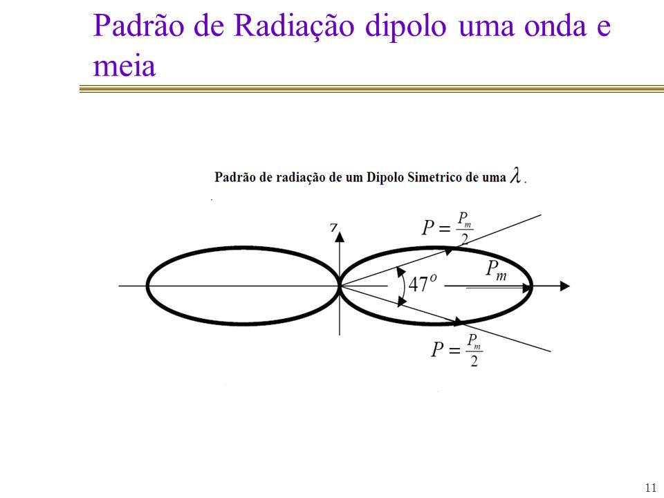 Padrão de Radiação dipolo uma onda e meia 11
