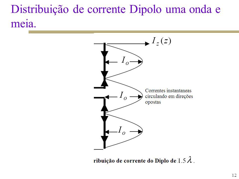 Distribuição de corrente Dipolo uma onda e meia. 12