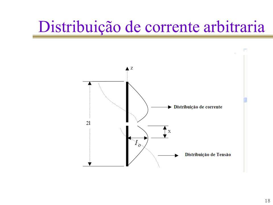 Distribuição de corrente arbitraria 18