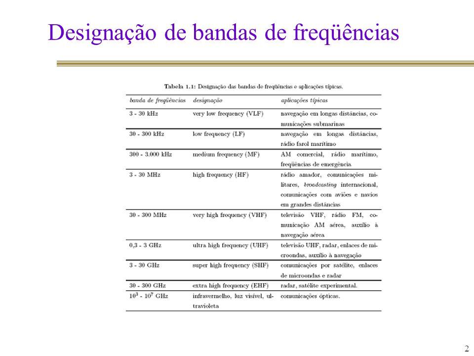 Designação de bandas de freqüências 2