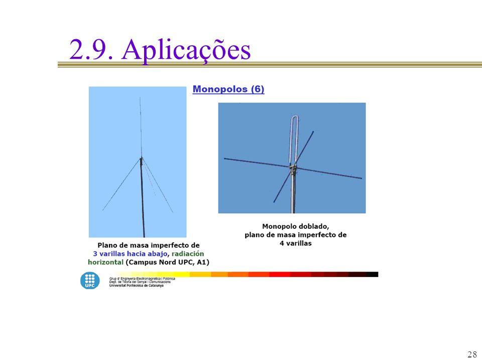 2.9. Aplicações 28
