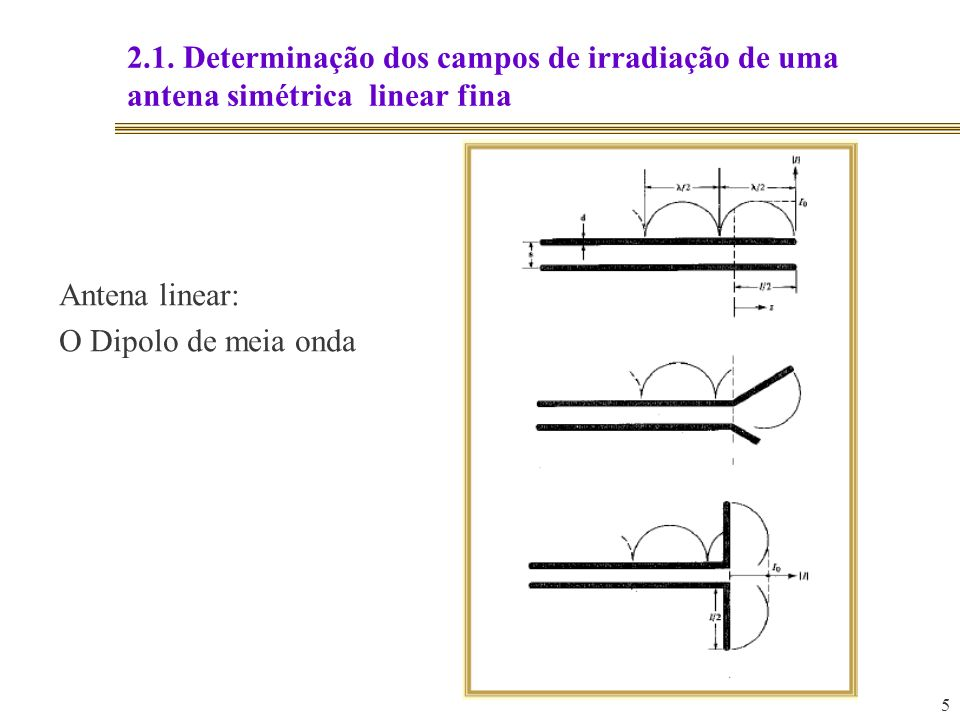 6 Para calcular as características de radiação, a antena é colocada segundo o eixo z, com seu centro na origem de coordenadas de um sistema esférico, como observamos nas Figuras a seguir.