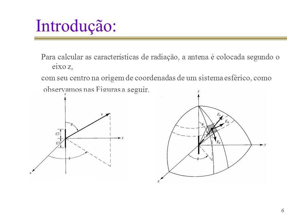 6 Para calcular as características de radiação, a antena é colocada segundo o eixo z, com seu centro na origem de coordenadas de um sistema esférico,