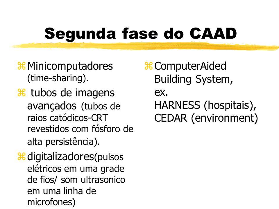 Segunda fase do CAAD zMinicomputadores (time-sharing).