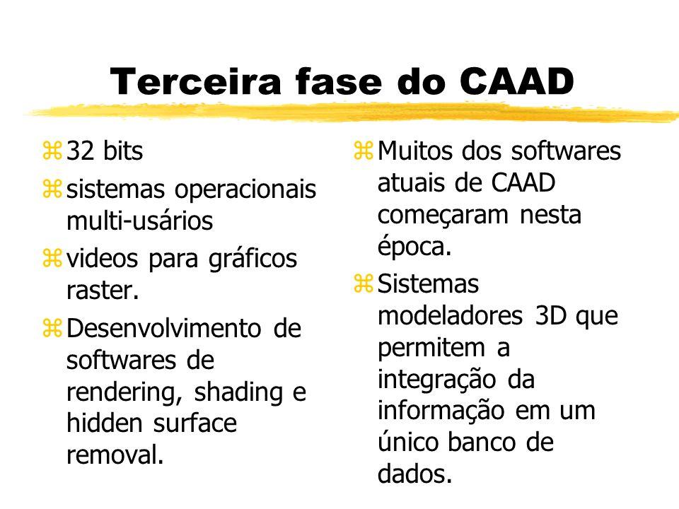 Terceira fase do CAAD z32 bits zsistemas operacionais multi-usários zvideos para gráficos raster.