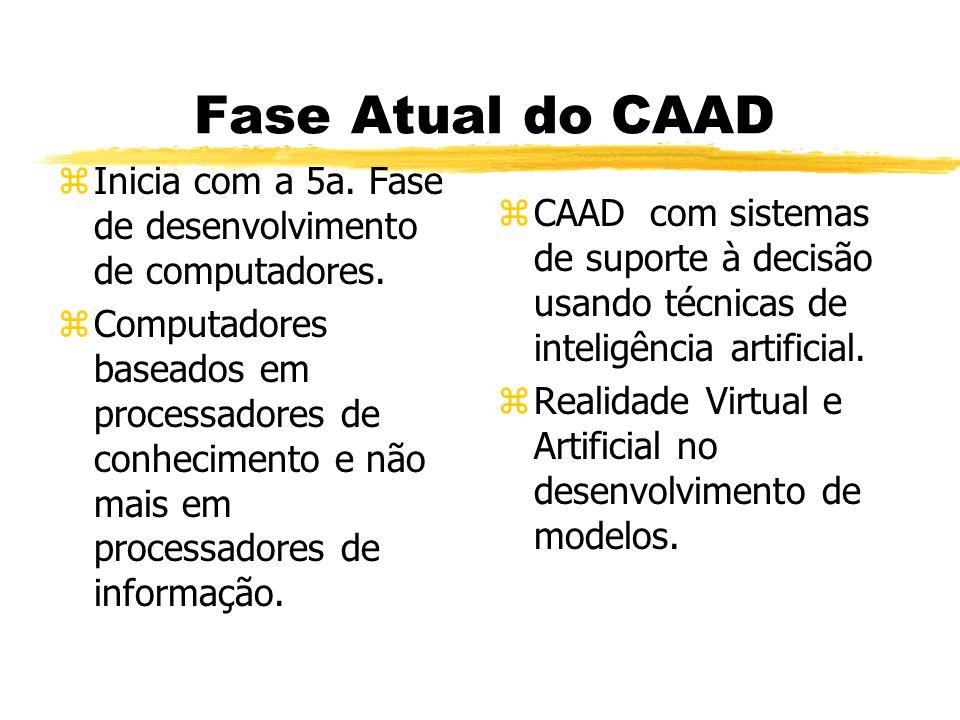 Fase Atual do CAAD zInicia com a 5a.Fase de desenvolvimento de computadores.