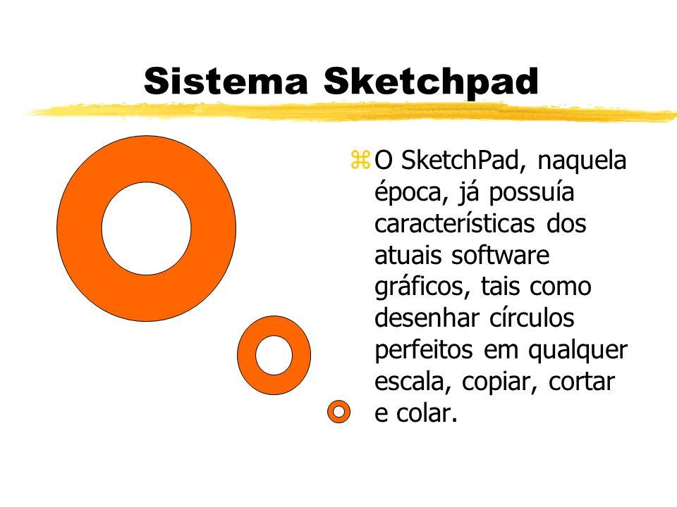 Sistema Sketchpad z O SketchPad, naquela época, já possuía características dos atuais software gráficos, tais como desenhar círculos perfeitos em qualquer escala, copiar, cortar e colar.