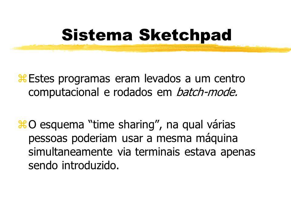 Sistema Sketchpad zEstes programas eram levados a um centro computacional e rodados em batch-mode.