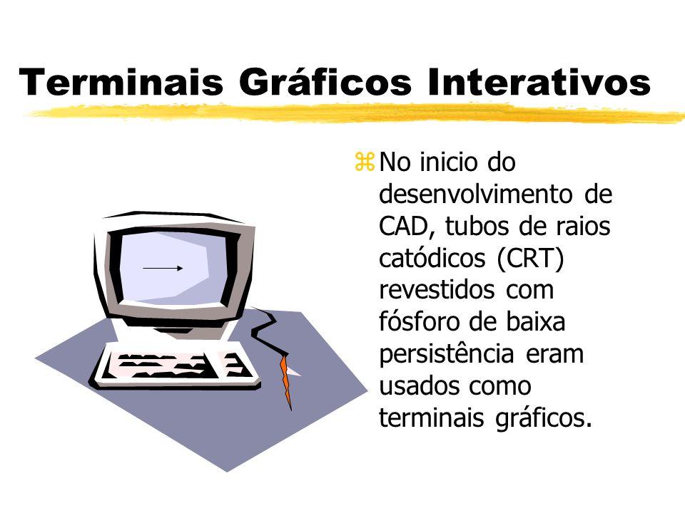 Terminais Gráficos Interativos z No inicio do desenvolvimento de CAD, tubos de raios catódicos (CRT) revestidos com fósforo de baixa persistência eram usados como terminais gráficos.