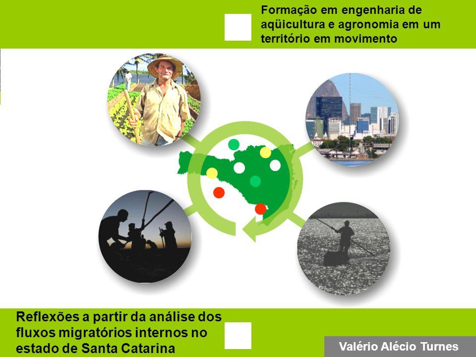 Variação populacional, migração, êxodo rural e desenvolvimento em Santa Catarina 3 Ações de regionalização - combate à litoralização.