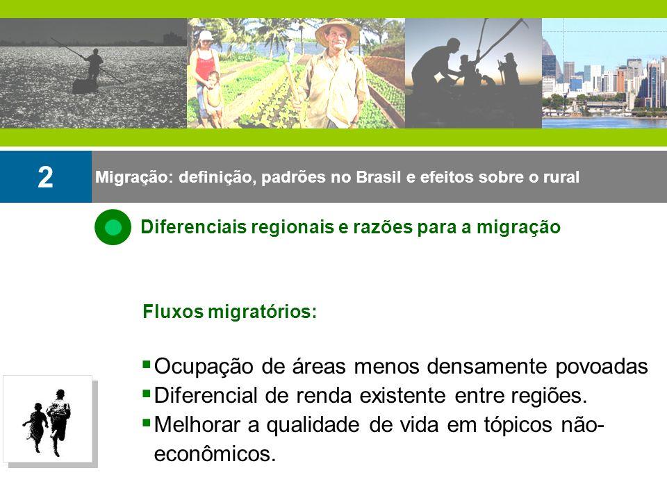 Migração: definição, padrões no Brasil e efeitos sobre o rural 2 Ocupação de áreas menos densamente povoadas Diferencial de renda existente entre regi