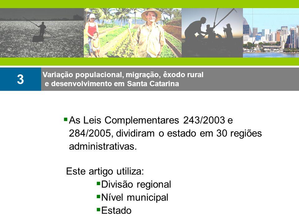 Variação populacional, migração, êxodo rural e desenvolvimento em Santa Catarina 3 Este artigo utiliza: Divisão regional Nível municipal Estado As Lei