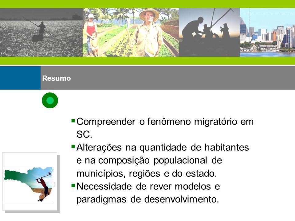 Resumo Compreender o fenômeno migratório em SC. Alterações na quantidade de habitantes e na composição populacional de municípios, regiões e do estado