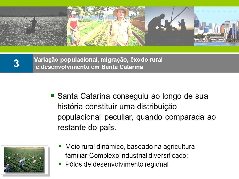 Variação populacional, migração, êxodo rural e desenvolvimento em Santa Catarina 3 Santa Catarina conseguiu ao longo de sua história constituir uma di