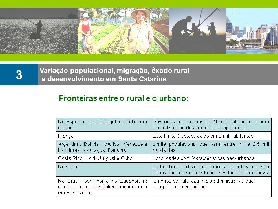 Variação populacional, migração, êxodo rural e desenvolvimento em Santa Catarina 3 Fronteiras entre o rural e o urbano:
