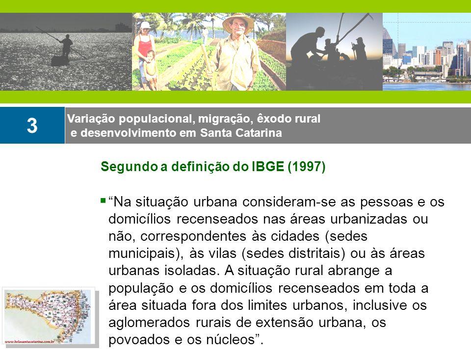 Variação populacional, migração, êxodo rural e desenvolvimento em Santa Catarina 3 Na situação urbana consideram-se as pessoas e os domicílios recense