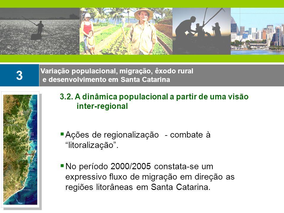 Variação populacional, migração, êxodo rural e desenvolvimento em Santa Catarina 3 Ações de regionalização - combate à litoralização. No período 2000/