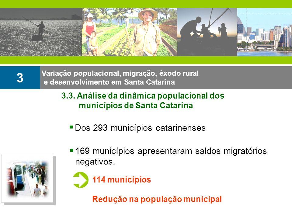 Variação populacional, migração, êxodo rural e desenvolvimento em Santa Catarina 3 3.3. Análise da dinâmica populacional dos municípios de Santa Catar